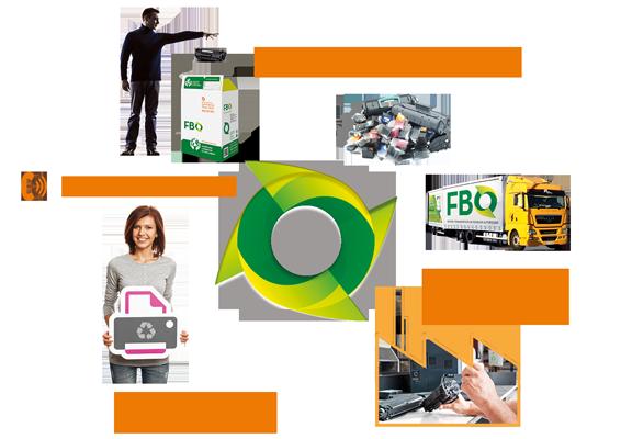 FBO ORGANISATION actor de l'economia circular